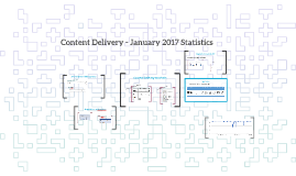 Content Delivery January Statistics