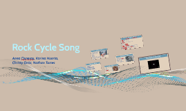 Copy of Rock Cycle Song