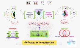 Copy of Enfoques de investigación