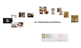 REL 105 - Covenant Review and Sinai/Mosaic Covenant