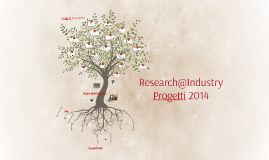 Copy of Research@Industry_Projects2014