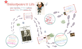 Copy of Shakespeare's Life