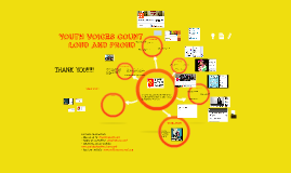 Youth Voices Count - Social Media