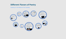 Different Flavors of Poetry