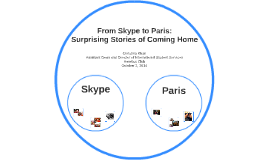 From Skype to Paris: Surprising Stories of Coming Home