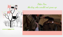 Peter Pan ; the boy who would'nt grow up