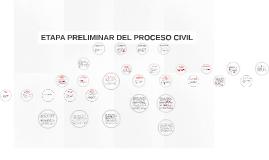 Copy of ETAPA PRELIMINAR DEL PROCESO CIVIL