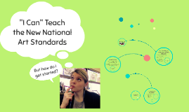 """I Can"" Teach the New National Standards in my K-5 Classroom"