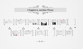 Chapter 6, section Three