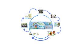 Copy of Átalakuló Wekerle; klímavédelem a helyi emberek szervezésében