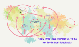 """Copy of """"HOW CAN I USE COMPUTER TO BE AN EFFECTIVE EDUCATOR?"""""""