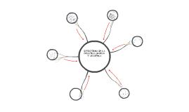 Copy of Estratégia en la práctica global y analítica