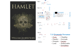 Hamlet Intro and Activities