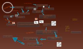 Copy of Copy of Pensament creatiu PAC 1
