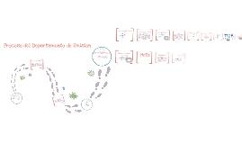 Copy of Procesos Departamento de Emisión