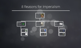 8 Reasons for Imperialism