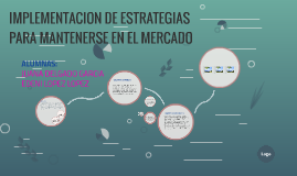 Copy of IMPLEMENTACION DE ESTRATEGIAS PARA MANTENERSE EN EL MERCASO