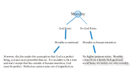 Morality: A Dual World Perspective