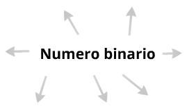 Numero binario