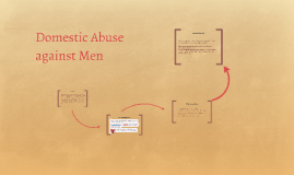 Domestic Abuse against Men