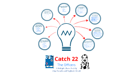 Catch 22 MC - The Officers - AP English