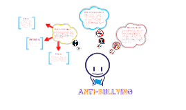 Copy of Anti-Bullying Prezi