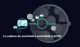 Copy of SCOR