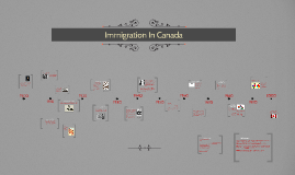 Copy of Immigration In Canada