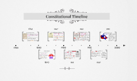 Constitutional Timeline