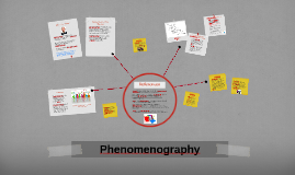 Copy of Phenomenography