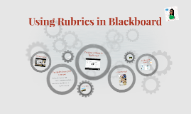 Using Rubrics in Blackboard
