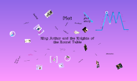 Copy of King Arthur and the Knights of the Round Table