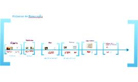 Copy of História da Educação 2