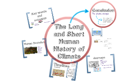 The long and short human history of climate