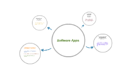 Software Apps