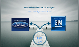 financial analysis of ford and gm General motors has a current ratio (quarterly) of 08636 general motors current ratio (quarterly) (gm) charts, historical data, comparisons and more.