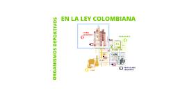 DERECHO DEPORTIVO COLOMBIANO - ORGANISMOS DEPORTIVOS EN COLOMBIA.