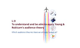 Young & Rubicam's Audience Theory