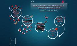 Copy of Ekonomi Malaysia : Bab 3 - Perdagangan Antarabangsa dan  Imbangan Pembayaran (1)