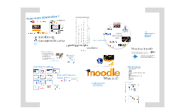 Copy of Are You Ready to Noodle to Moodle?