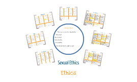 Copy of Sexual Ethics