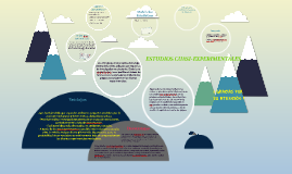 ESTUDIOS CUASI-EXPERIMENTALES