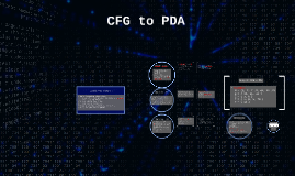 Copy of CFG to PDA