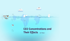 CO2 Concentrations and Their Effects