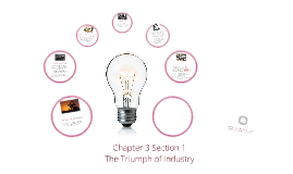 Chapter 3-1: The Triumph of Industry