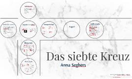 Copy of Das siebte Kreuz