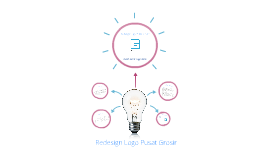Presentasi Alternative Logo Pusat Grosir