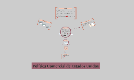 Copy of Política Comercial de Estados Unidos
