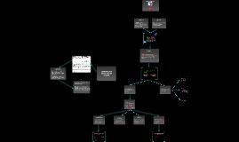 Copy of ISO/IEC 9126