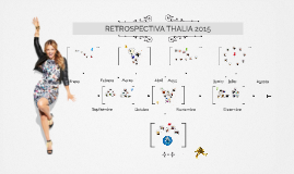 Copy of RETROSPECTIVA THALIA 2015